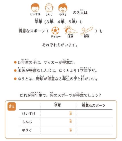 算数と国語を同時に伸ばすパズル 初級編