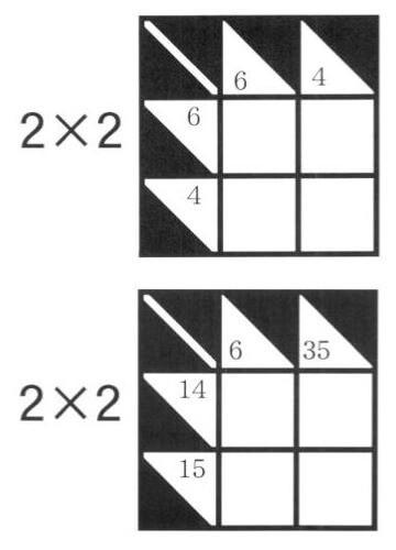 サイパー『素因数パズル』