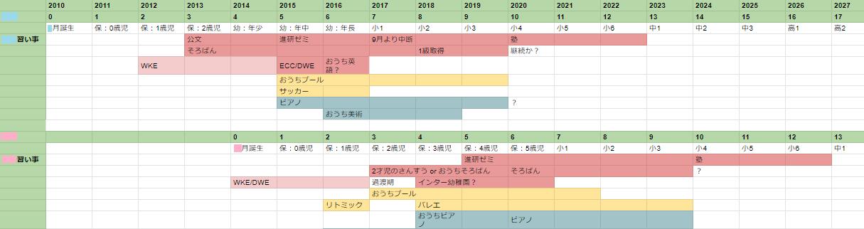 study_map