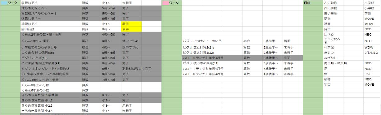 study_map2